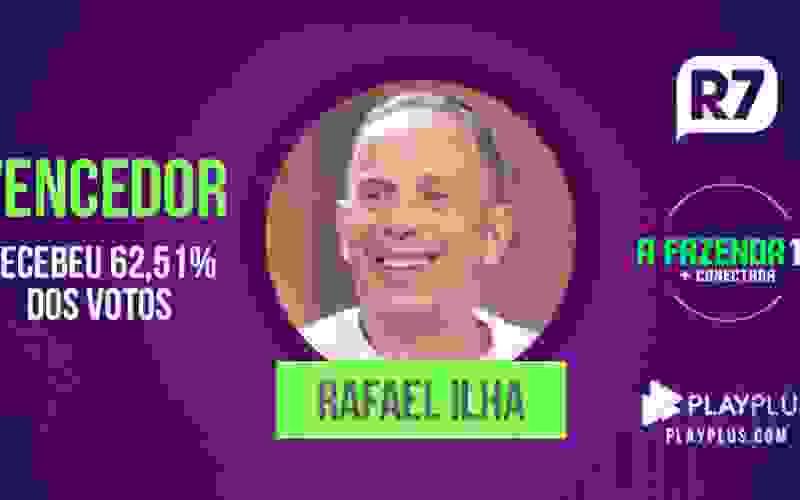 Rafael Ilha é o grande vencedor de A Fazenda com 62,51% dos votos